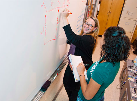 Two women work on a diagram in front of a white board